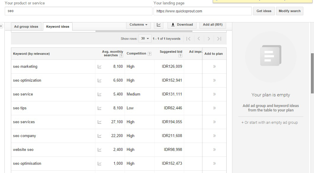 Google Adwords Result